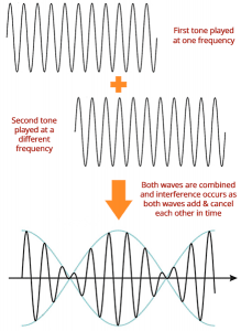binaural_wave_the_science_aurabeats